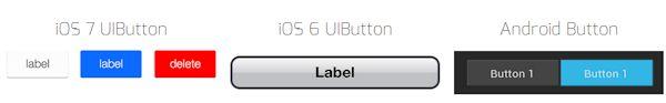 Detaljerad gränssnittsjämförelse mellan IOS 6/7 och Android [Design]
