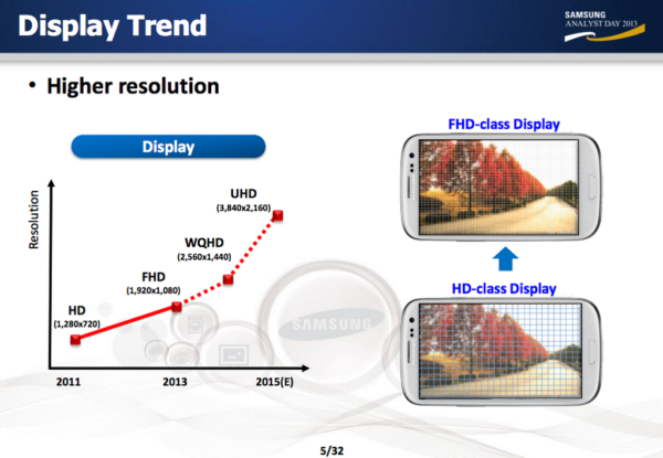 Samsungs toppmodeller kommer ha 2560 x 1440 pixlar nästa år