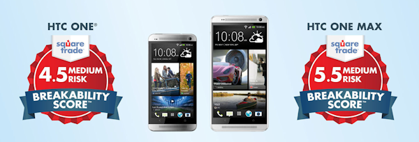 HTC One och One Max vinner mot Galaxy S4 i hållbarhetstest