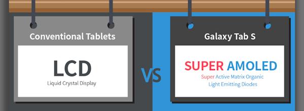 Samsung menar att Super AMOLED är bättre än LCD