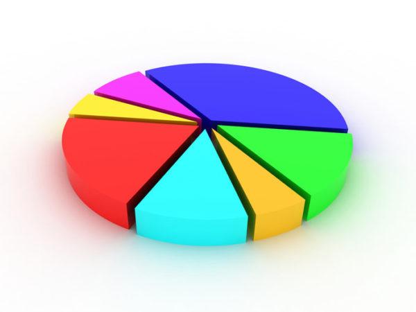 34% av användarna kör KitKat enligt senaste Androidstatistiken