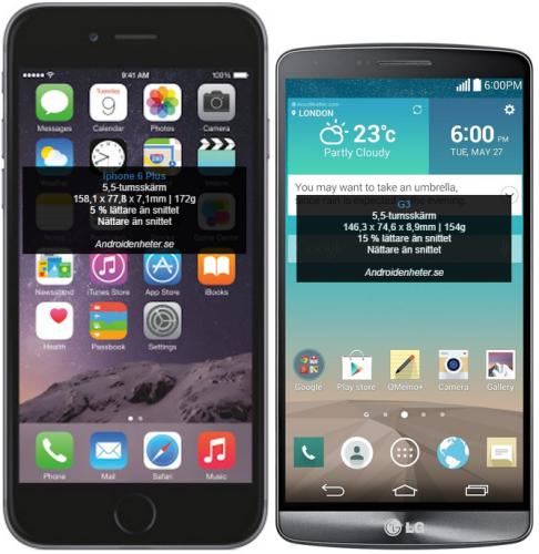 Så här stora är Apples nya Iphones jämfört med Androidkonkurrensen
