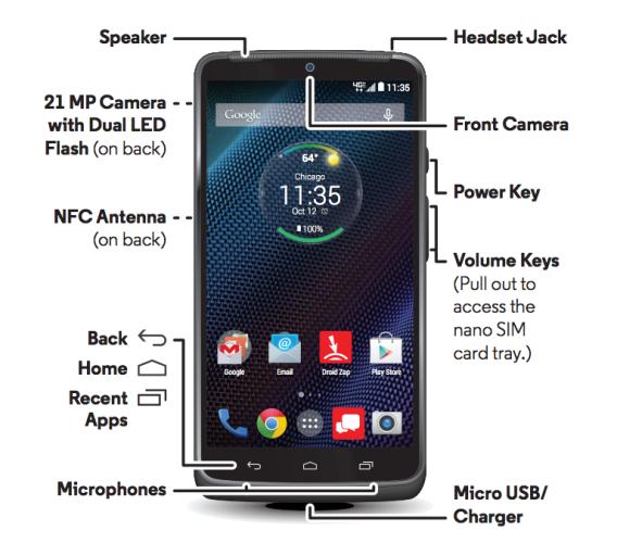 Manual för Motorola Droid Turbo hamnar på webben, listar kraftfull hårdvara
