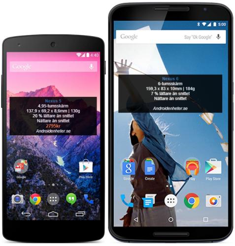 Storleksjämförelser med Motorola Nexus 6