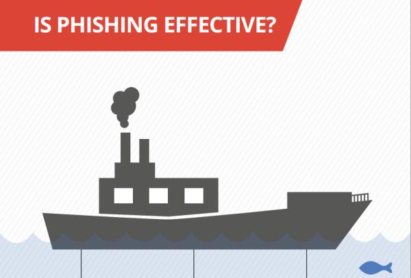 Google berättar om nätfiske och säkerhet online