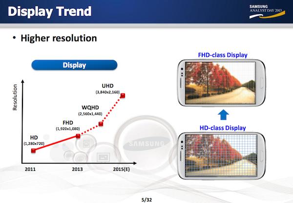 Samsung Galaxy Note 5 kan få skärm med 4K