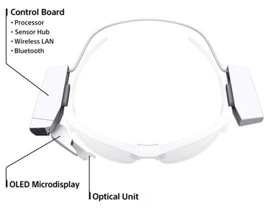 Sony presenterar lösning för att datorisera vanliga glasögon