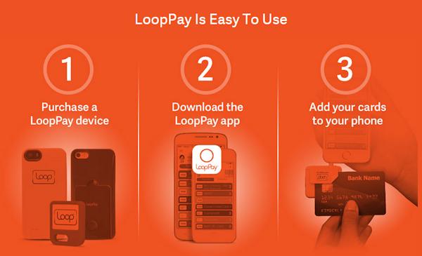 Samsung köper digitala plånbokslösningen LoopPay