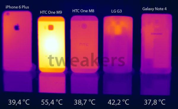 HTC One M9 överhettas vid tung belastning enligt nederländskt test