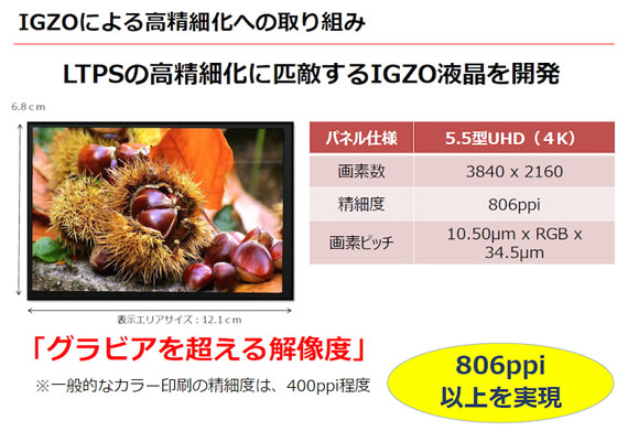 Sharp tillkännager 5,5-tumsskärm med 3840 x 2160 pixlar