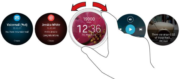 Samsung avslöjar detaljer om sin runda Gear-klocka