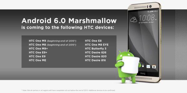 HTC kommer skicka ut Marshmallow innan årets slut
